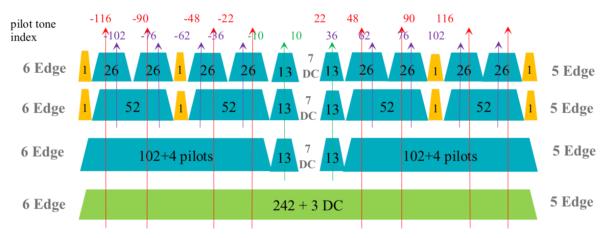 resource-units